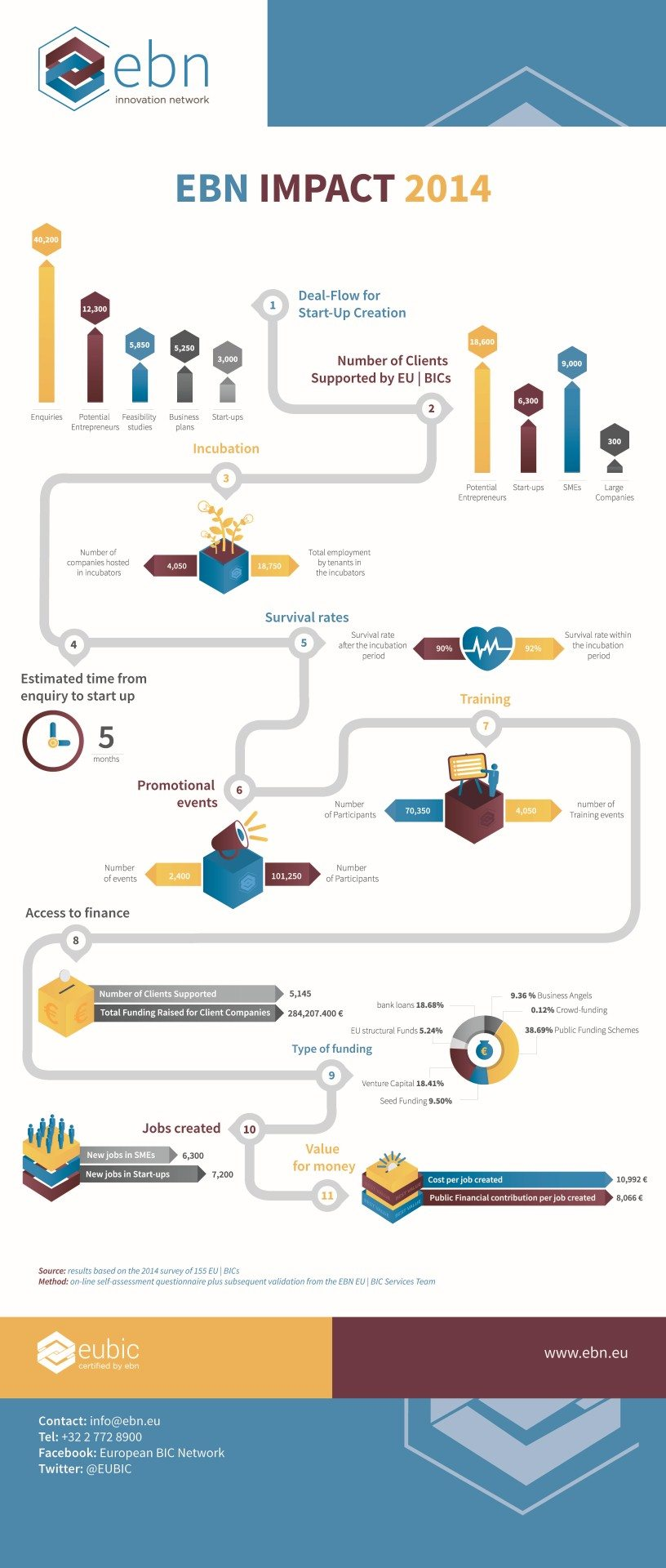 Infographics_EBN_2014 (Large)